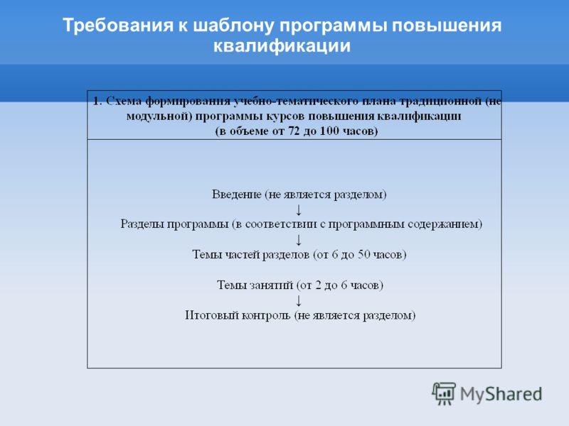 Требования к шаблону программы повышения квалификации