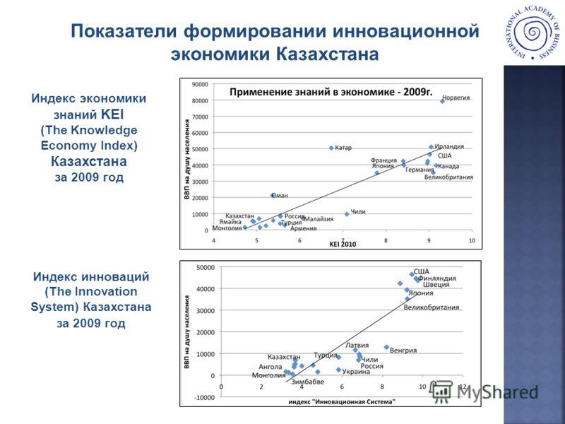Индекс экономики знаний KEI (The Knowledge Economy Index) Казахстана за 2009 год Индекс инноваций (The Innovation System) Казахстана за 2009 год Показатели формировании инновационной экономики Казахстана