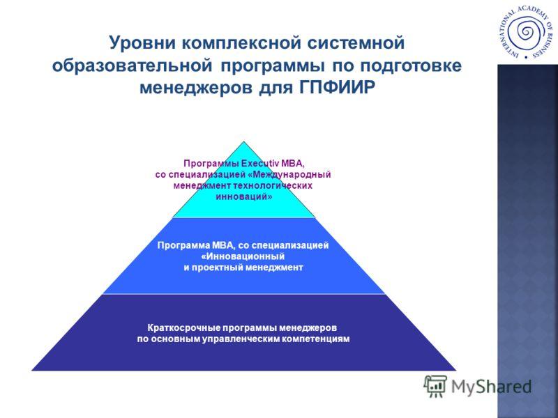 Программы Executiv MBA, со специализацией «Международный менеджмент технологических инноваций» Программа МВА, со специализацией «Инновационный и проектный менеджмент Краткосрочные программы менеджеров по основным управленческим компетенциям Уровни ко