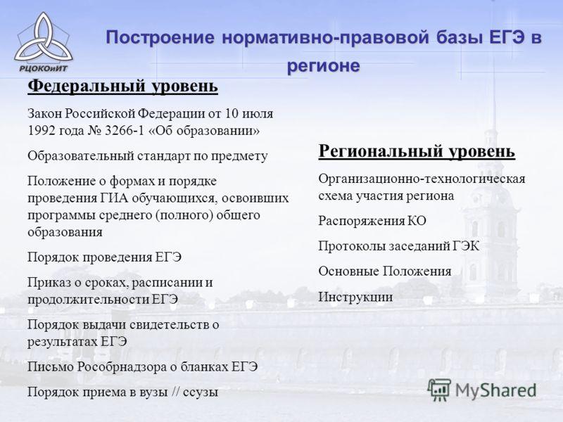 Построение нормативно-правовой базы ЕГЭ в регионе Федеральный уровень Закон Российской Федерации от 10 июля 1992 года 3266-1 «Об образовании» Образовательный стандарт по предмету Положение о формах и порядке проведения ГИА обучающихся, освоивших прог