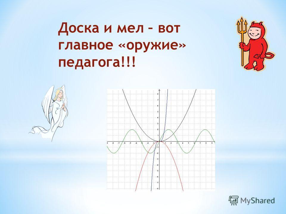 Доска и мел – вот главное «оружие» педагога!!!