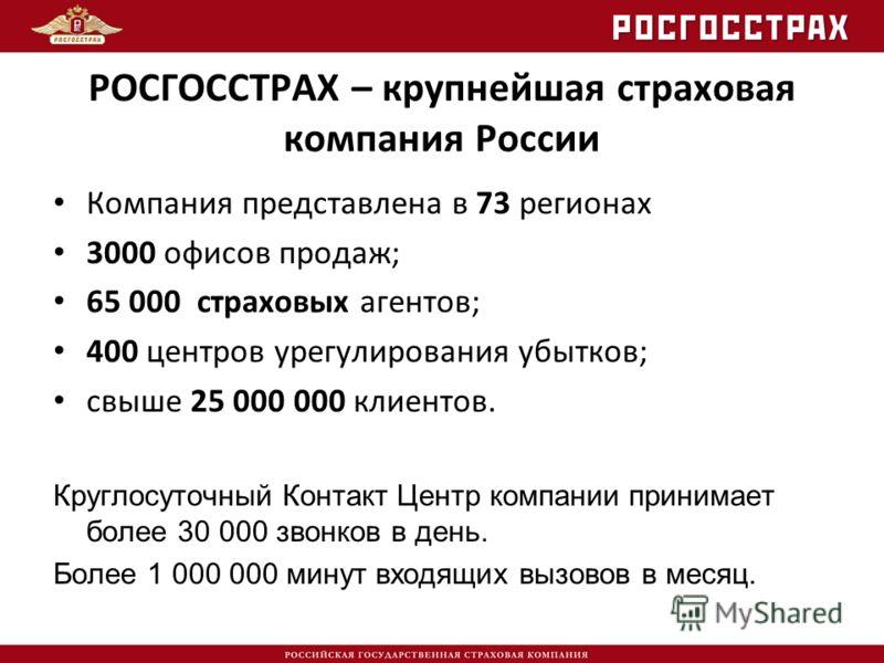 РОСГОССТРАХ – крупнейшая страховая компания России Компания представлена в 73 регионах 3000 офисов продаж; 65 000 страховых агентов; 400 центров урегулирования убытков; свыше 25 000 000 клиентов. Круглосуточный Контакт Центр компании принимает более