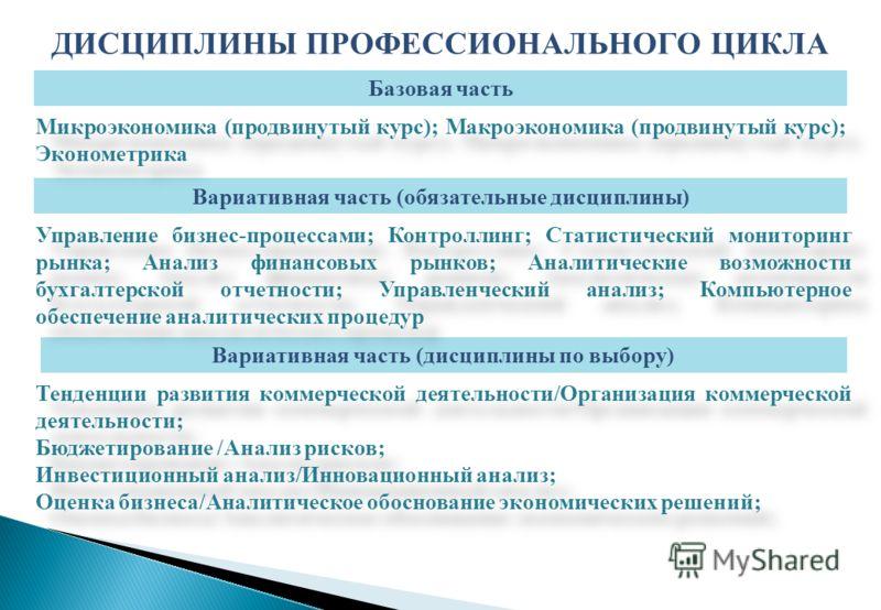 ДИСЦИПЛИНЫ ПРОФЕССИОНАЛЬНОГО ЦИКЛА Базовая часть Вариативная часть (обязательные дисциплины) Вариативная часть (дисциплины по выбору) Микроэкономика (продвинутый курс); Макроэкономика (продвинутый курс); Эконометрика Управление бизнес-процессами; Кон