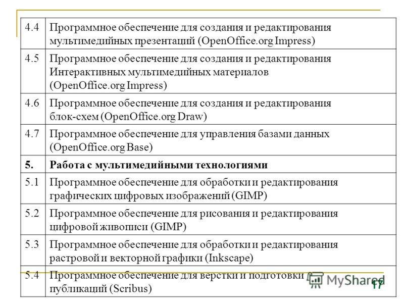 4.4Программное обеспечение для создания и редактирования мультимедийных презентаций (OpenOffice.org Impress) 4.5Программное обеспечение для создания и редактирования Интерактивных мультимедийных материалов (OpenOffice.org Impress) 4.6Программное обес