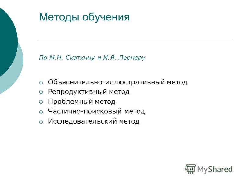 Методы обучения По М.Н. Скаткину и И.Я. Лернеру Объяснительно-иллюстративный метод Репродуктивный метод Проблемный метод Частично-поисковый метод Исследовательский метод