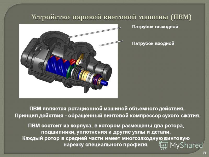 5 Устройство паровой винтовой машины ( ПВМ ) Патрубок выходной Патрубок входной ПВМ является ротационной машиной объемного действия. Принцип действия - обращенный винтовой компрессор сухого сжатия. ПВМ состоит из корпуса, в котором размещены два рото