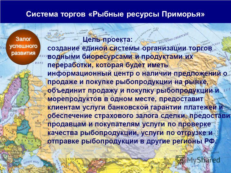 Схема взаимодействия участников Системы торгов «Рыбные ресурсы Приморья» Система торгов Покупатель Продавец Агентские компании Управляющая компания