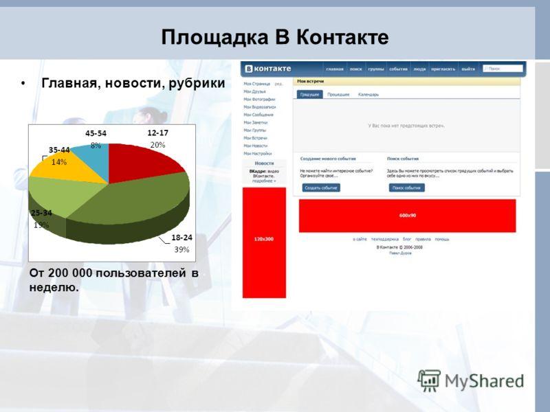 Площадка В Контакте Главная, новости, рубрики От 200 000 пользователей в неделю.