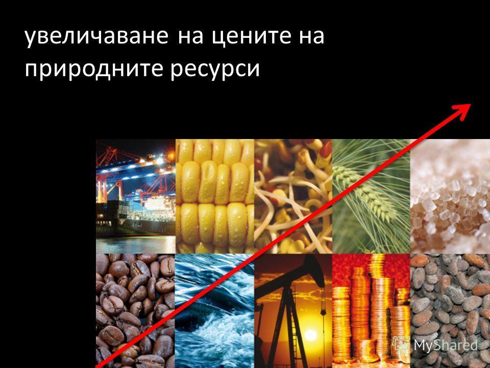 увеличаване на цените на природните ресурси