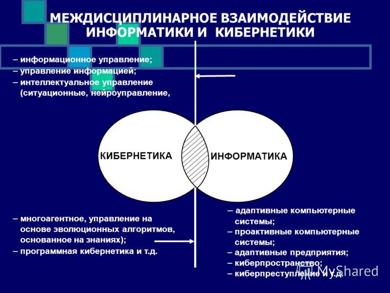 МЕЖДИСЦИПЛИНАРНОЕ ВЗАИМОДЕЙСТВИЕ ИНФОРМАТИКИ И КИБЕРНЕТИКИ – адаптивные компьютерные системы; – проактивные компьютерные системы; – адаптивные предприятия; – киберпространство; – киберпреступление и т.д. ИНФОРМАТИКА КИБЕРНЕТИКА –информационное управл