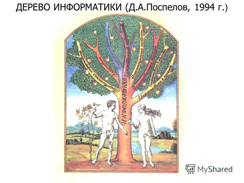 ДЕРЕВО ИНФОРМАТИКИ (Д.А.Поспелов, 1994 г. )