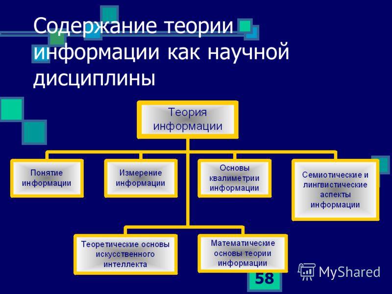 58 Содержание теории информации как научной дисциплины