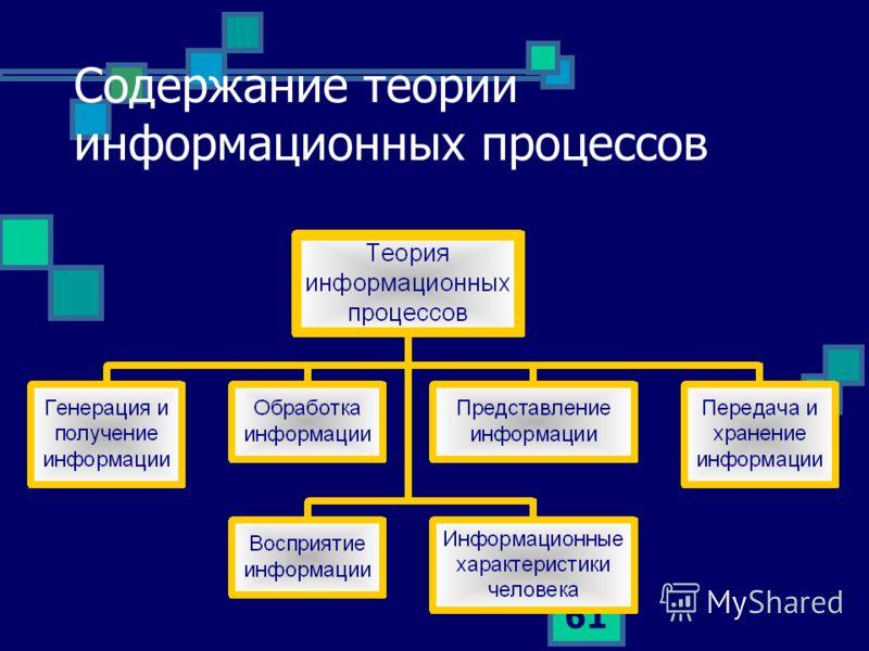 61 Содержание теории информационных процессов