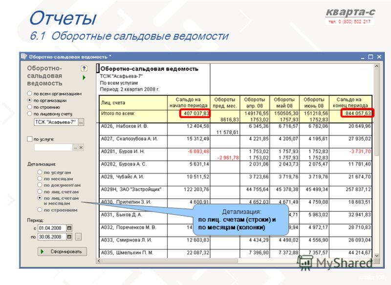 слайд 106 тел. 0 (800) 502 217 Отчеты 6.1 Оборотные сальдовые ведомости Детализация: по лиц. счетам (строки) и по месяцам (колонки)