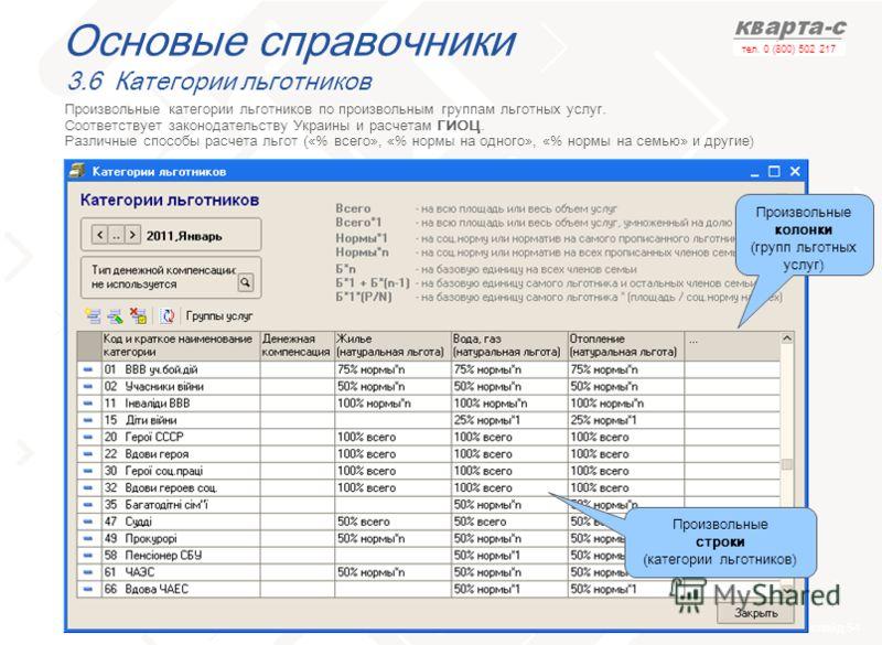 слайд 54 тел. 0 (800) 502 217 Основые справочники 3.6 Категории льготников Произвольные категории льготников по произвольным группам льготных услуг. Соответствует законодательству Украины и расчетам ГИОЦ. Различные способы расчета льгот («% всего», «