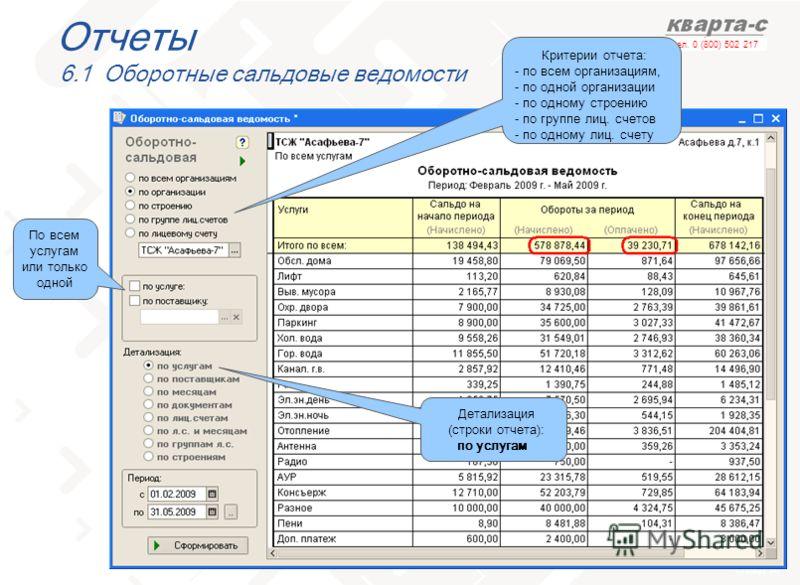 слайд 98 тел. 0 (800) 502 217 Отчеты 6.1 Оборотные сальдовые ведомости Критерии отчета: - по всем организациям, - по одной организации - по одному строению - по группе лиц. счетов - по одному лиц. счету По всем услугам или только одной Детализация (с