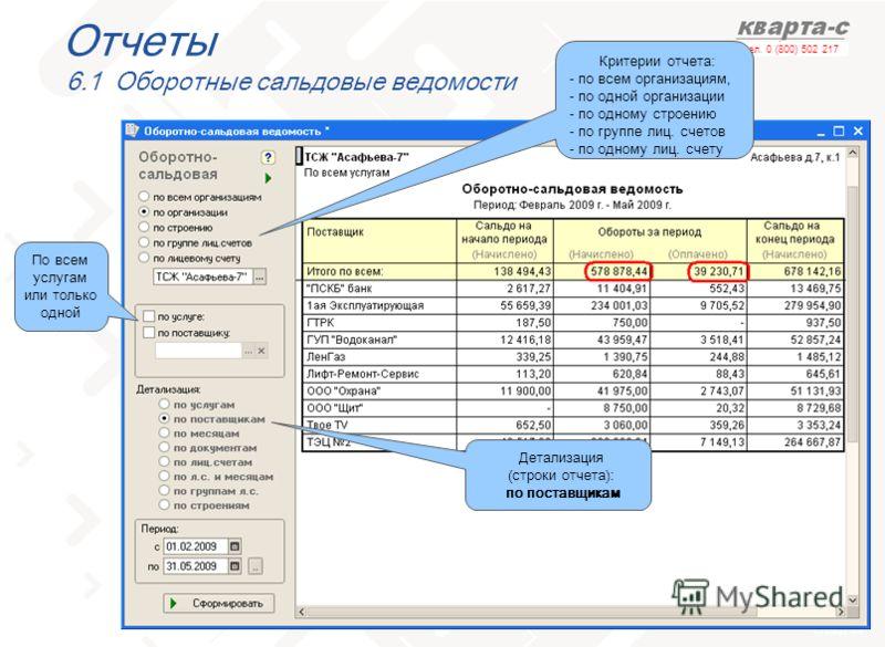 слайд 99 тел. 0 (800) 502 217 Отчеты 6.1 Оборотные сальдовые ведомости Критерии отчета: - по всем организациям, - по одной организации - по одному строению - по группе лиц. счетов - по одному лиц. счету По всем услугам или только одной Детализация (с