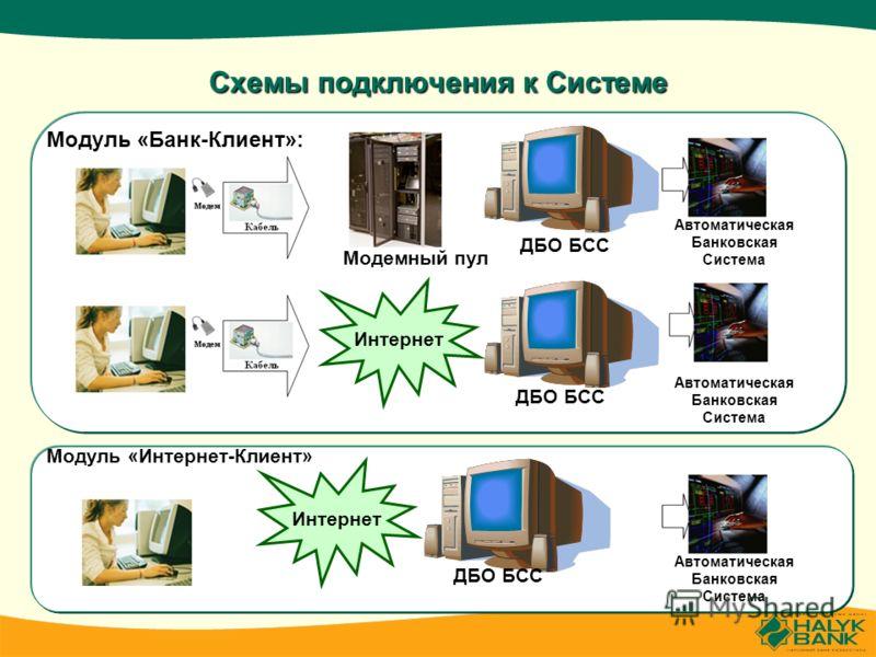 Схемы подключения к Системе