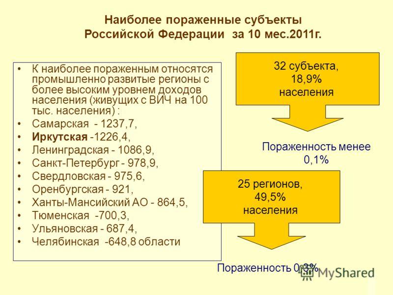 К наиболее пораженным относятся промышленно развитые регионы с более высоким уровнем доходов населения (живущих с ВИЧ на 100 тыс. населения) : Самарская - 1237,7, Иркутская -1226,4, Ленинградская - 1086,9, Санкт-Петербург - 978,9, Свердловская - 975,