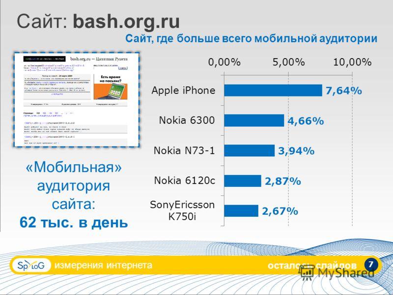 измерения интернета 7 Сайт: bash.org.ru Сайт, где больше всего мобильной аудитории «Мобильная» аудитория сайта: 62 тыс. в день осталось слайдов