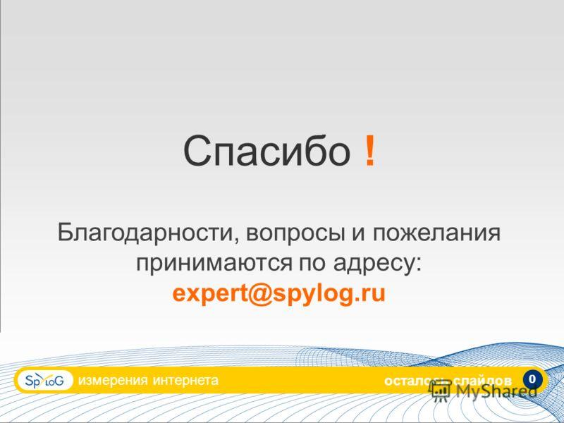 измерения интернета 0 Спасибо ! Благодарности, вопросы и пожелания принимаются по адресу: expert@spylog.ru осталось слайдов