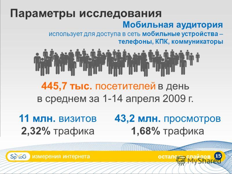 Параметры исследования 15 Мобильная аудитория использует для доступа в сеть мобильные устройства – телефоны, КПК, коммуникаторы 445,7 тыс. посетителей в день в среднем за 1-14 апреля 2009 г. 11 млн. визитов 2,32% трафика 43,2 млн. просмотров 1,68% тр