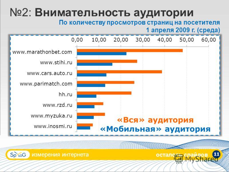 измерения интернета 11 2: Внимательность аудитории По количеству просмотров страниц на посетителя 1 апреля 2009 г. (среда) «Вся» аудитория «Мобильная» аудитория осталось слайдов