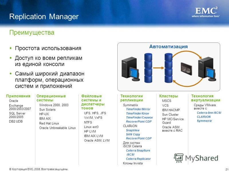 21 © Корпорация EMC, 2008. Все права защищены. Replication Manager Простота использования Доступ ко всем репликам из единой консоли Самый широкий диапазон платформ, операционных систем и приложений Автоматизация Приложения Oracle Exchange 2000/2003/2