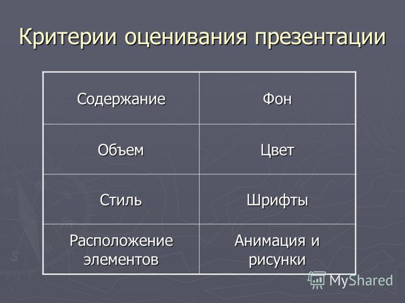 Критерии оценивания презентации СодержаниеФон ОбъемЦвет СтильШрифты Расположение элементов Анимация и рисунки