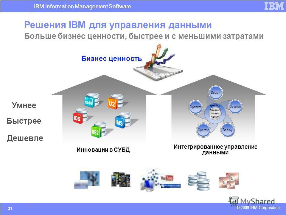 IBM Information Management Software © 2009 IBM Corporation 31 Develop Design Deploy Optimize Operate Standards Models Policies Интегрированное управление данными Инновации в СУБД Бизнес ценность Решения IBM для управления данными Больше бизнес ценнос