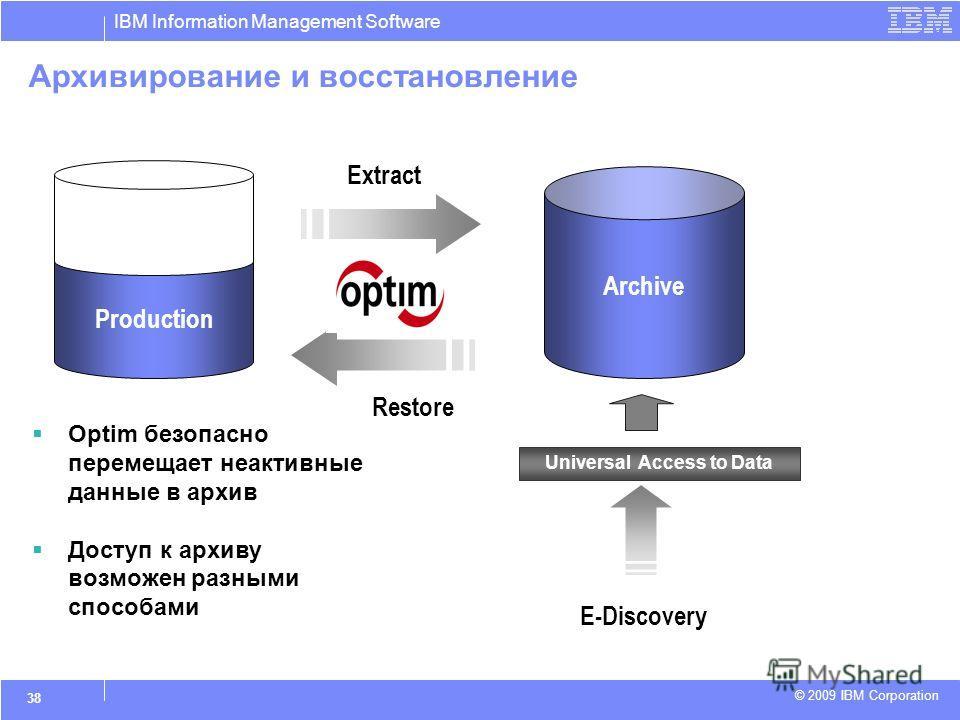 IBM Information Management Software © 2009 IBM Corporation 38 Архивирование и восстановление Production Extract Restore Archive E-Discovery Universal Access to Data Optim безопасно перемещает неактивные данные в архив Доступ к архиву возможен разными
