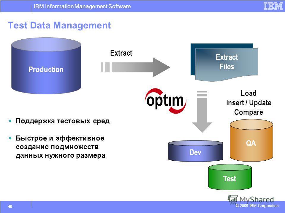 IBM Information Management Software © 2009 IBM Corporation 40 Test Data Management Поддержка тестовых сред Быстрое и эффективное создание подмножеств данных нужного размера Production Dev QA Test Load Insert / Update Compare Extract Files Extract