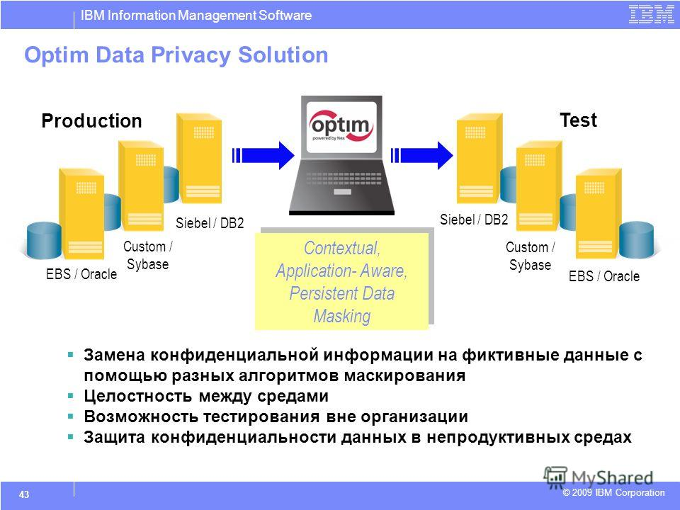 IBM Information Management Software © 2009 IBM Corporation 43 Optim Data Privacy Solution Production Contextual, Application- Aware, Persistent Data Masking Contextual, Application- Aware, Persistent Data Masking EBS / Oracle Custom / Sybase Siebel /