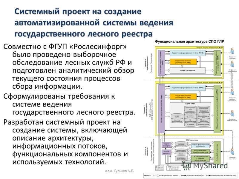 Системный проект на создание автоматизированной системы ведения государственного лесного реестра Совместно с ФГУП «Рослесинфорг» было проведено выборочное обследование лесных служб РФ и подготовлен аналитический обзор текущего состояния процессов сбо