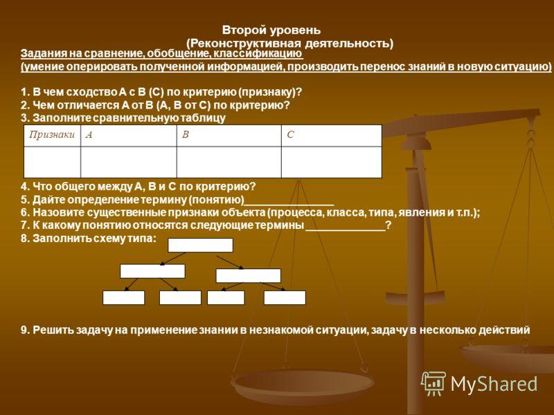 Второй уровень (Реконструктивная деятельность) Задания на сравнение, обобщение, классификацию (умение оперировать полученной информацией, производить перенос знаний в новую ситуацию) 1. В чем сходство А с В (С) по критерию (признаку)? 2. Чем отличает