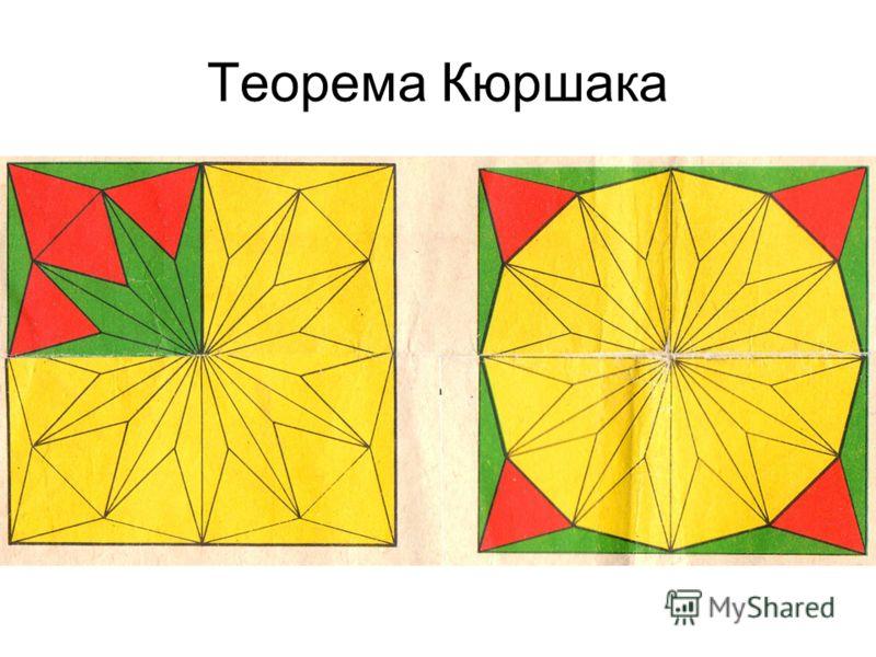 Теорема Кюршака