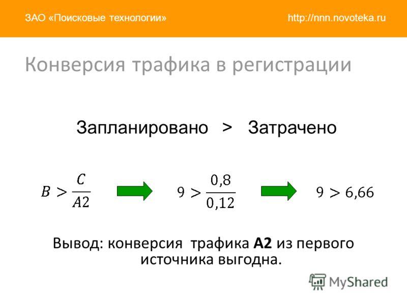 http://nnn.novoteka.ruЗАО «Поисковые технологии» Конверсия трафика в регистрации Вывод: конверсия трафика A2 из первого источника выгодна. Запланировано > Затрачено