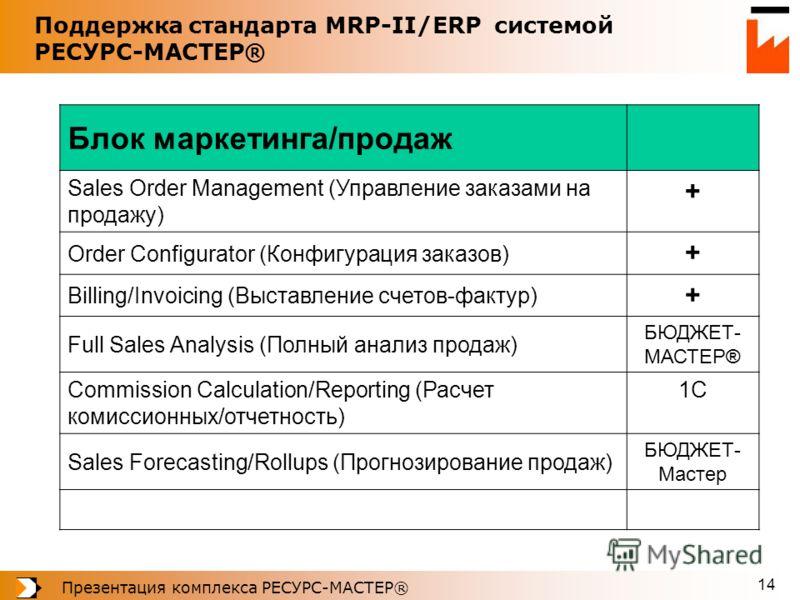 Презентация комплекса РЕСУРС-МАСТЕР® 14 Блок маркетинга/продаж Sales Order Management (Управление заказами на продажу) + Order Configurator (Конфигурация заказов) + Billing/Invoicing (Выставление счетов-фактур) + Full Sales Analysis (Полный анализ пр
