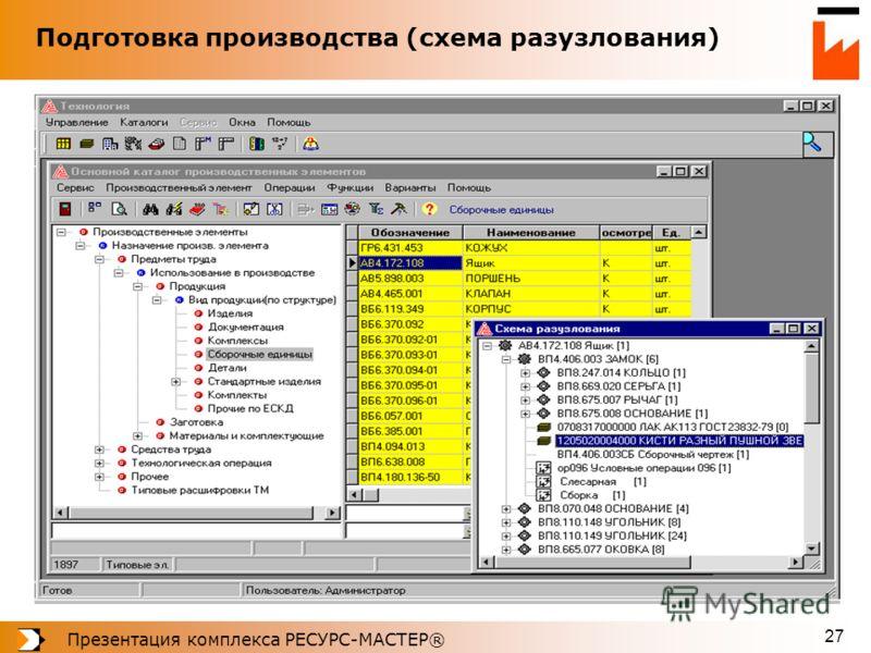Презентация комплекса РЕСУРС-МАСТЕР® 27 Подготовка производства (схема разузлования)