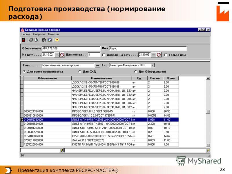 Презентация комплекса РЕСУРС-МАСТЕР® 28 Подготовка производства (нормирование расхода)