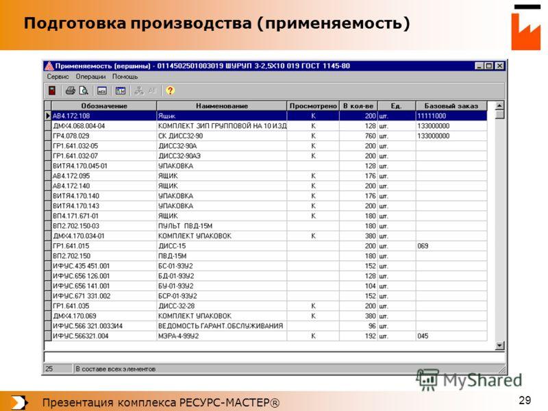 Презентация комплекса РЕСУРС-МАСТЕР® 29 Подготовка производства (применяемость)
