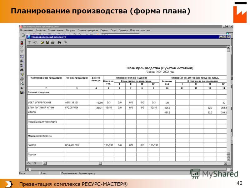 Презентация комплекса РЕСУРС-МАСТЕР® 46 Планирование производства (форма плана)