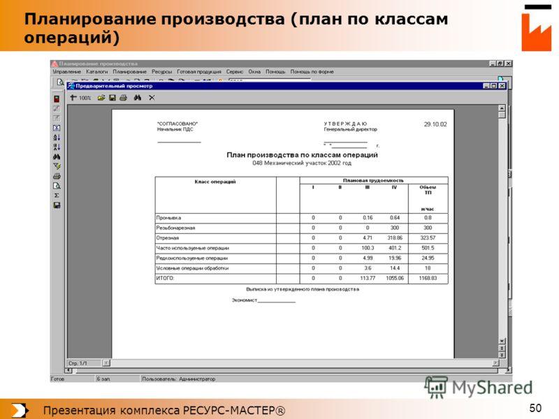 Презентация комплекса РЕСУРС-МАСТЕР® 50 Планирование производства (план по классам операций)