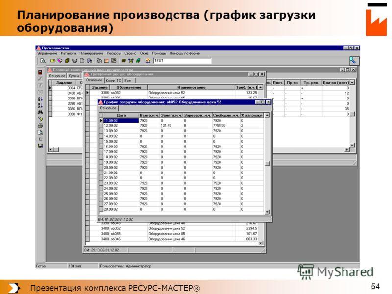 Презентация комплекса РЕСУРС-МАСТЕР® 54 Планирование производства (график загрузки оборудования)