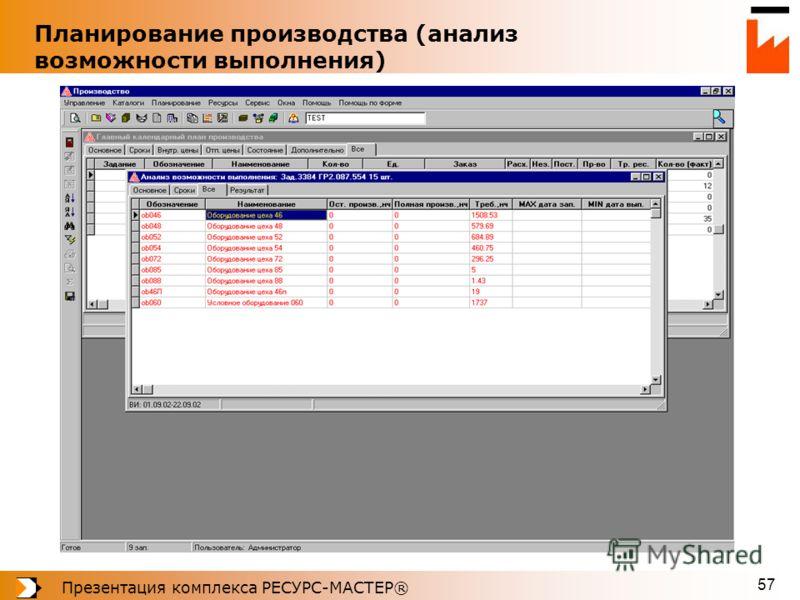 Презентация комплекса РЕСУРС-МАСТЕР® 57 Планирование производства (анализ возможности выполнения)