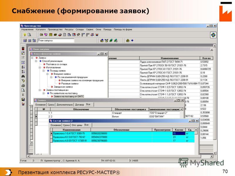 Презентация комплекса РЕСУРС-МАСТЕР® 70 Снабжение (формирование заявок)