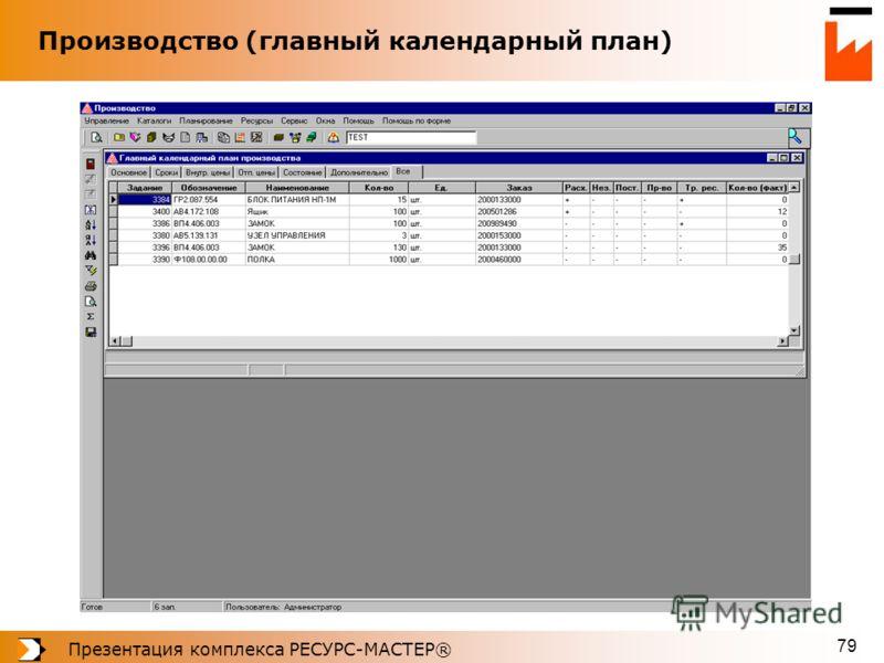 Презентация комплекса РЕСУРС-МАСТЕР® 79 Производство (главный календарный план)