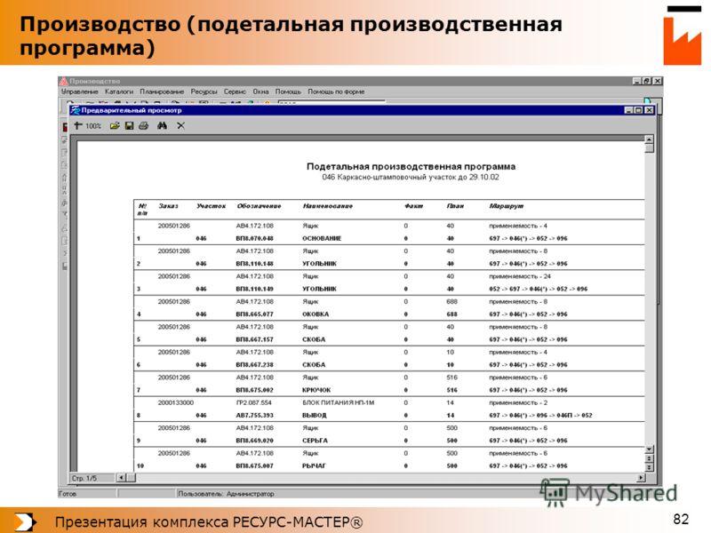 Презентация комплекса РЕСУРС-МАСТЕР® 82 Производство (подетальная производственная программа)