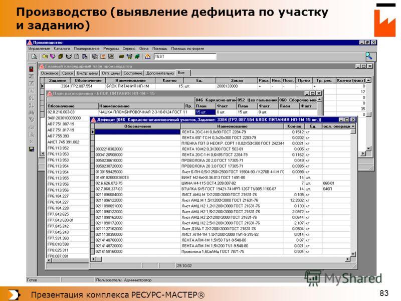 Презентация комплекса РЕСУРС-МАСТЕР® 83 Производство (выявление дефицита по участку и заданию)