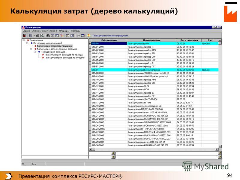 Презентация комплекса РЕСУРС-МАСТЕР® 94 Калькуляция затрат (дерево калькуляций)